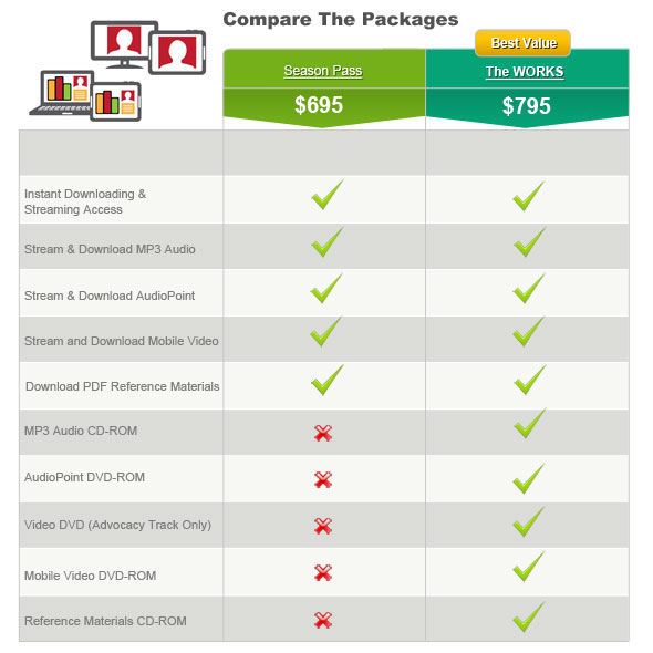 Package Comparison Chart